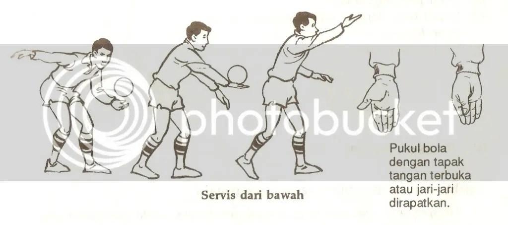 Contoh Skripsi Sepak Bola Makalah Sepak Bola Pengertian Lapangan Peraturan Contoh Kata Pengantar Makalah Sosiologi Newhairstylesformen2014
