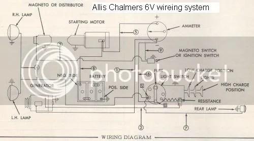 Allis Chalmers Ca Wiring Diagram - Carbonvotemuditblog \u2022