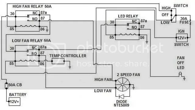 Jeep Cooling Fan Wire Diagram 3 - Wiring Data schematic