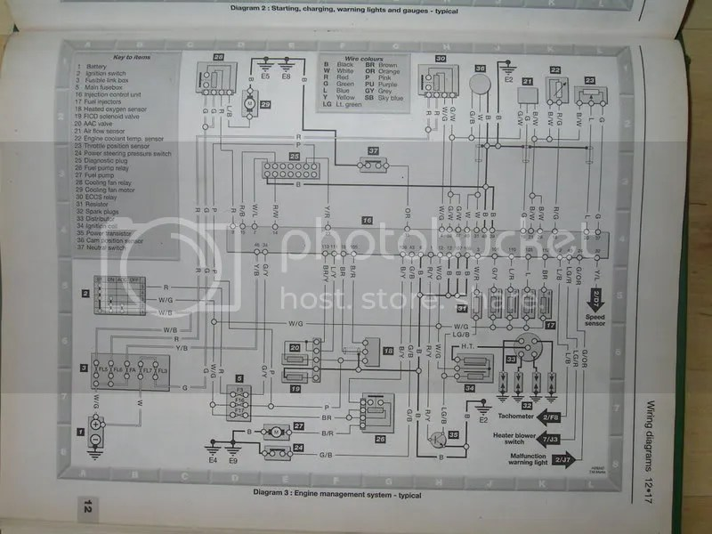 Nissan March K13 Wiring Diagram - Somurich