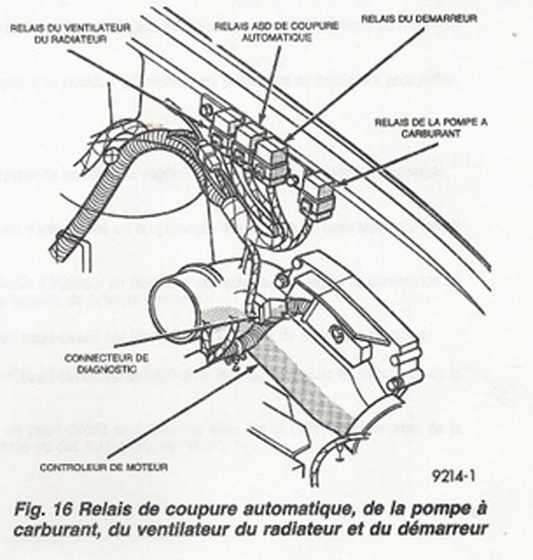 2013 dodge caravan Schema moteur