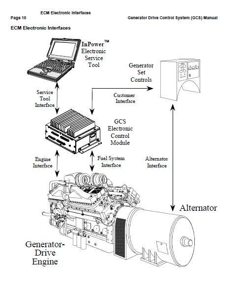 ism cm876 wiring diagram