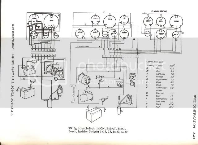 volvo penta aq125a wiring diagram picture wiring diagram