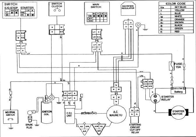 fxr 150 wiring diagram