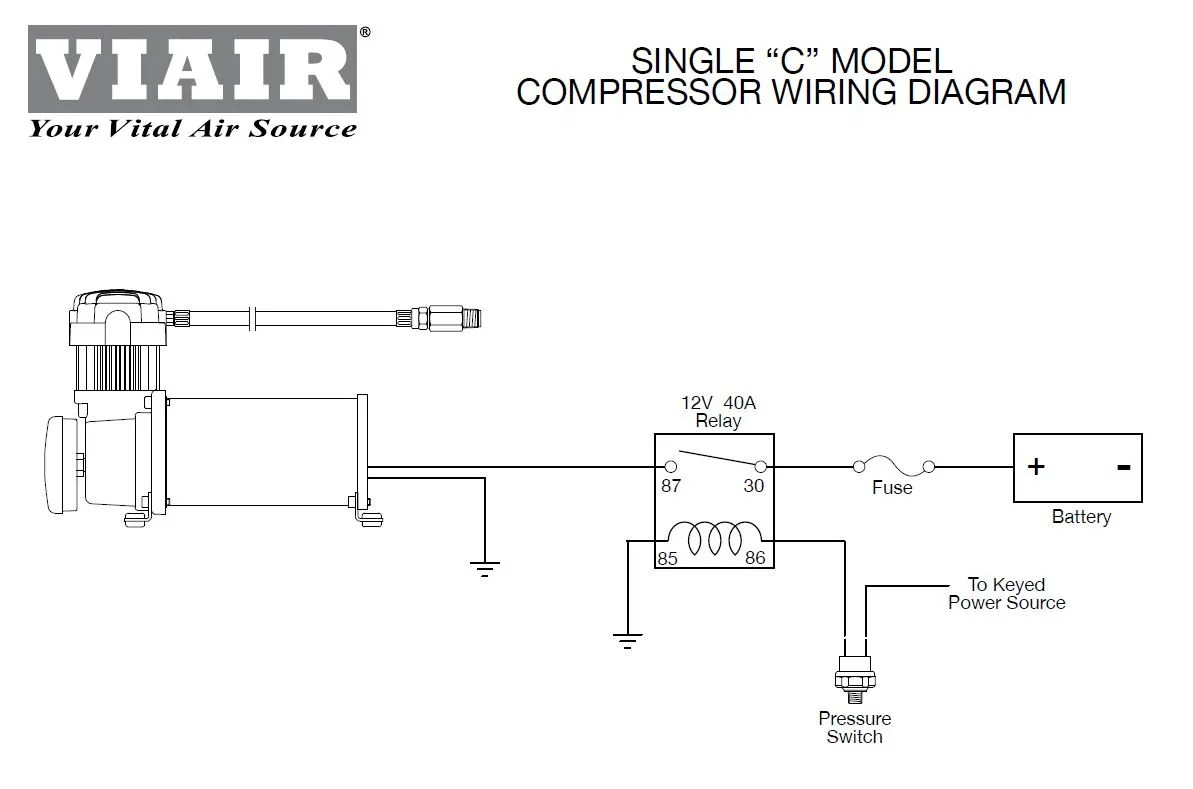Airbag Switch Box Wiring Diagram Wiring Diagram