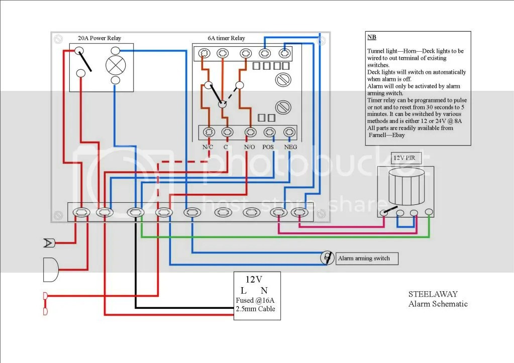 Building Network Wiring Diagram Free Download Wiring Diagrams
