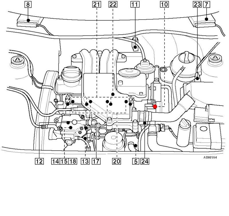 seat schema moteur megane