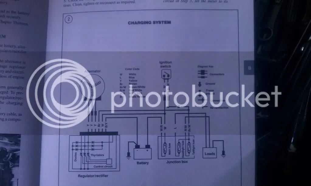 Kawasaki Vn750 Wiring Diagram Wiring Diagram 2019