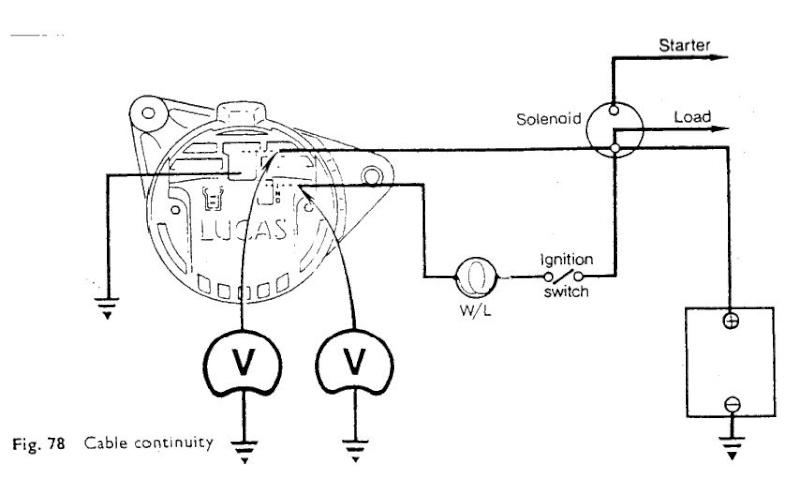 caterpillar schema cablage moteur audi