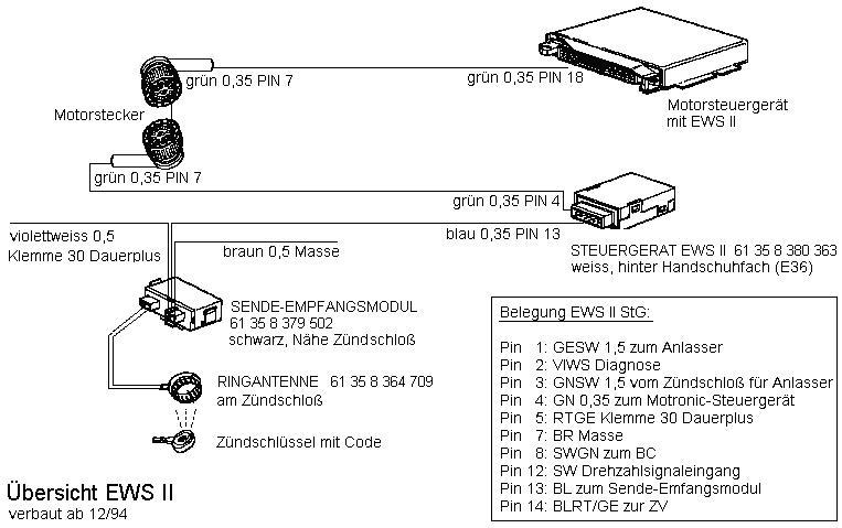 schema moteur bmw 120d