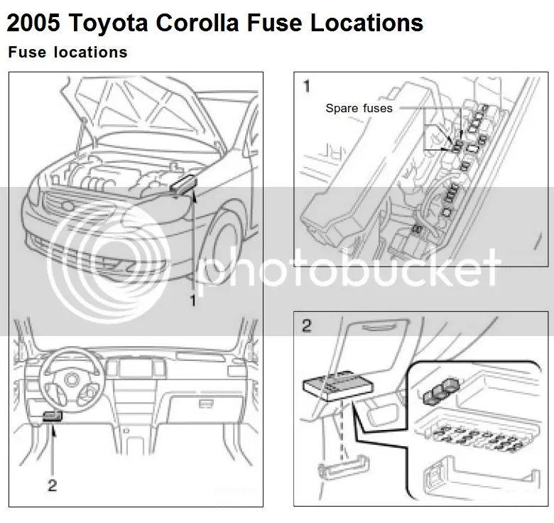 2009 toyota corolla fuse panel diagram