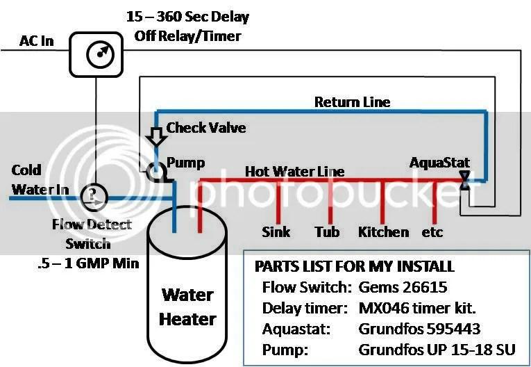 Grundfos Aquastat Wiring Diagram Taco sr wiring diagram circuit