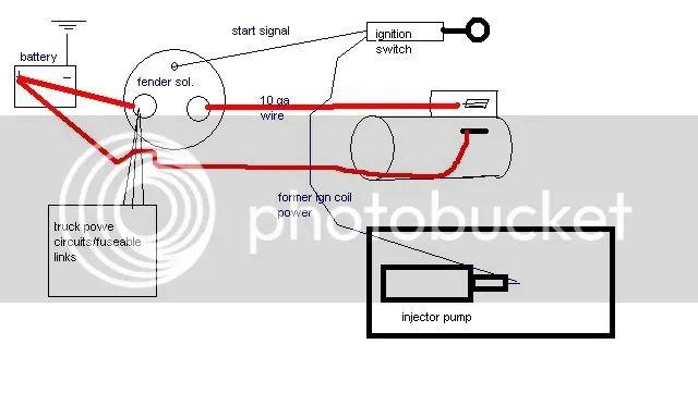 1987 ford truck alternator diagram