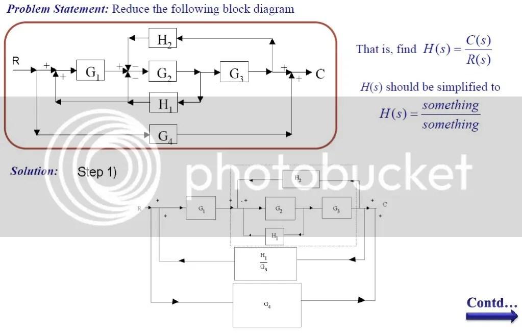 Wiring Diagrams By Chris T Photobucket circuit diagram template