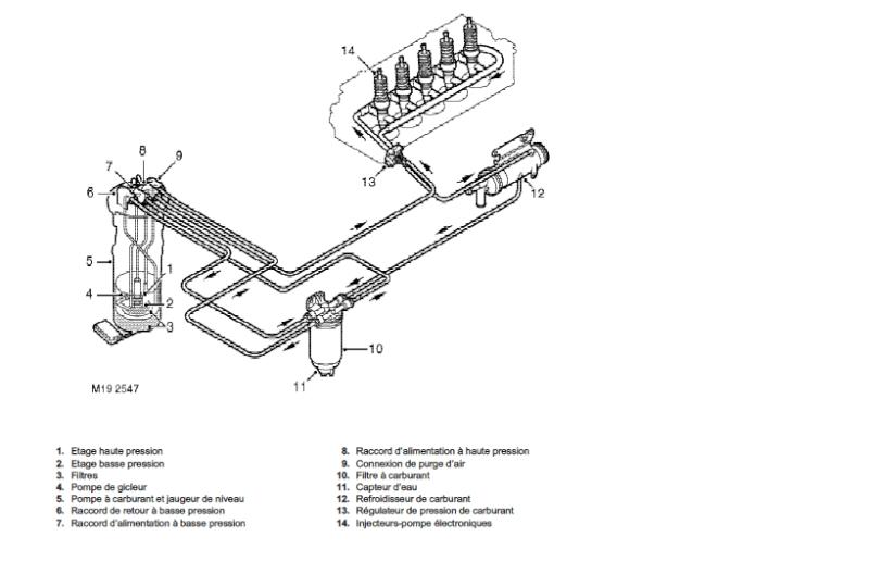 land rover schema moteur electrique