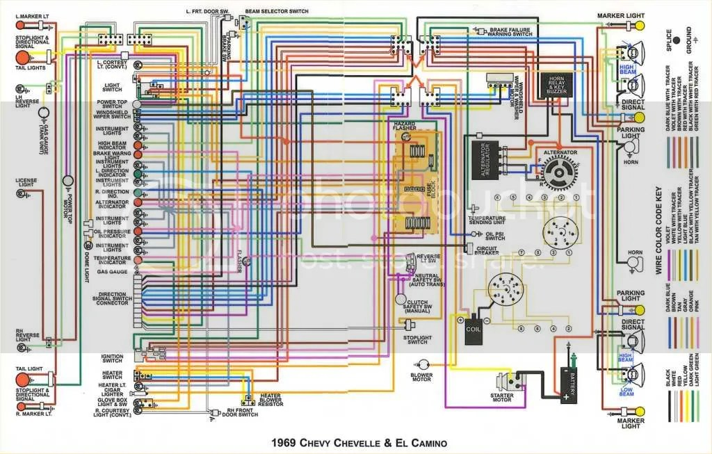 1972 Gto Wiring Diagram - Wiring Data Diagram