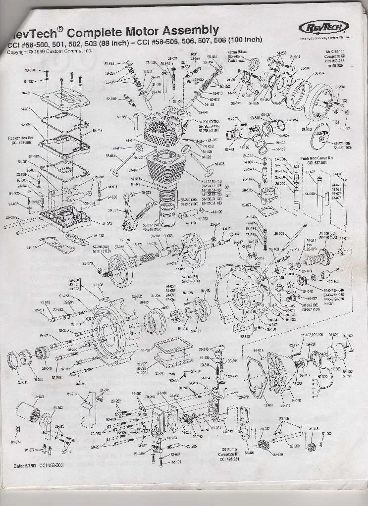 Harley Davidson Twin Cam Engine Diagram Wiring Schematic Diagram