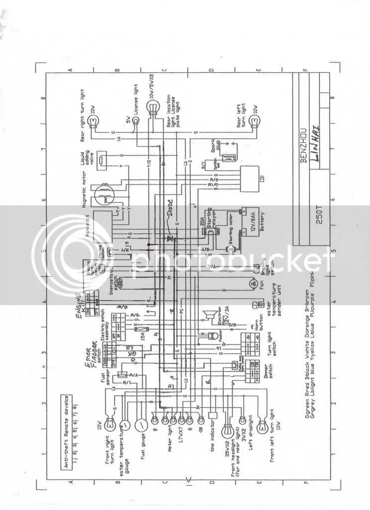 linhai 250 wiring diagram