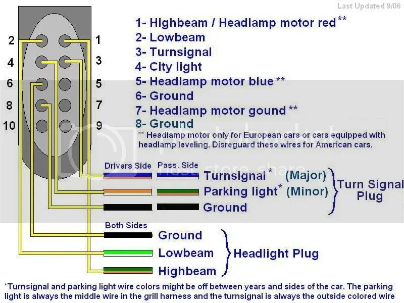 Exterior Lighting Wiring Diagrams 2000 Ford F350 Wiring Schematic