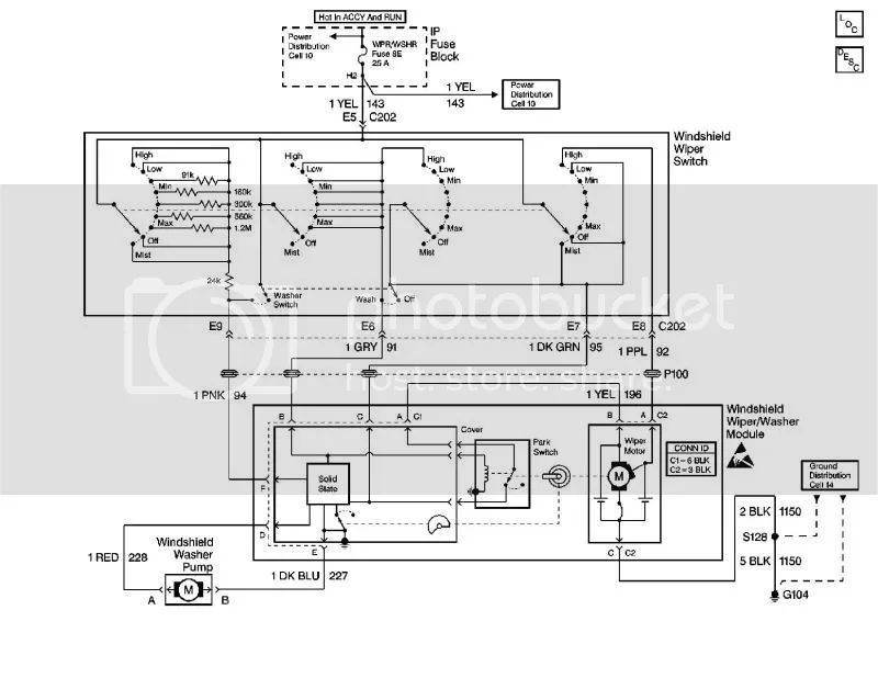 headlight wiring diagram for 99 gmc sonoma
