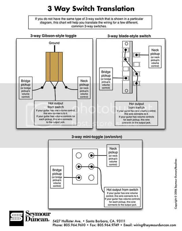 Jim Root Strat Pickup Install Nightmare SevenStringorg