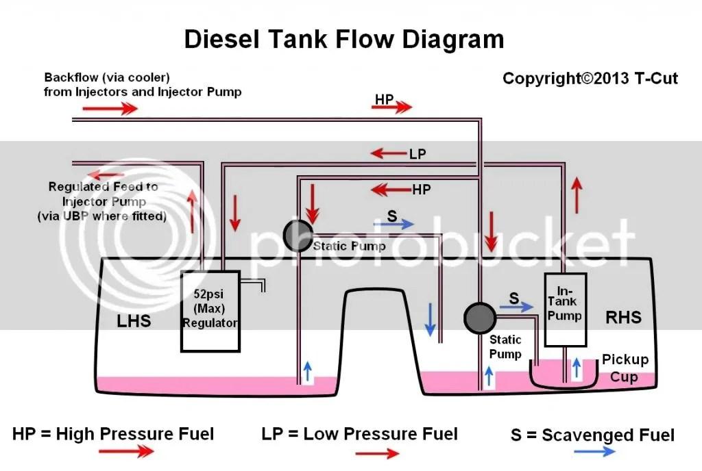 Fuel Tank Diagram - Wiring Diagrams