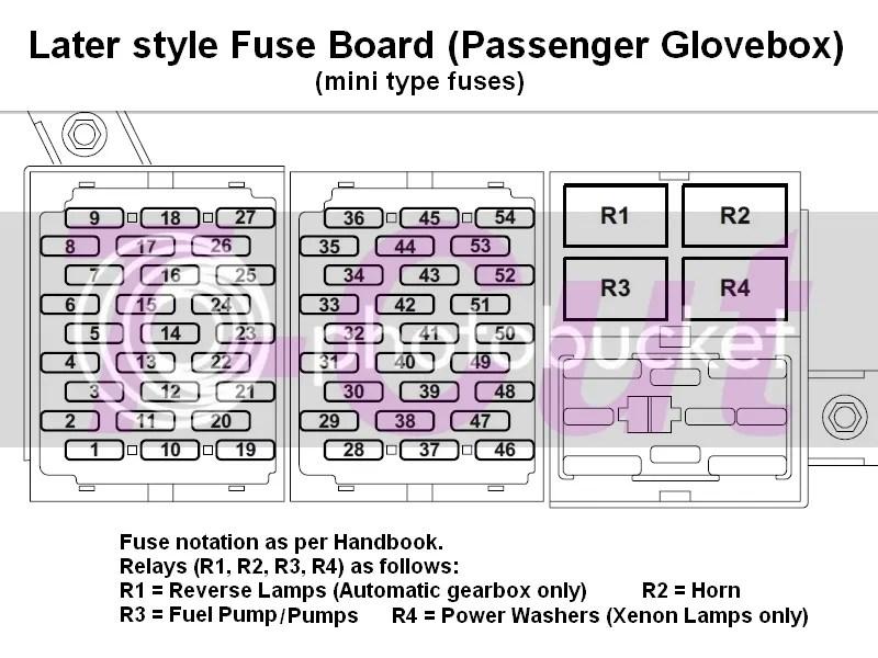 Rover Fuse Box Diagram technical wiring diagram