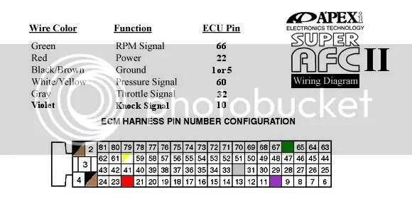 Wiring Diagram For Hyundai Excel 1998 Electrical Circuit