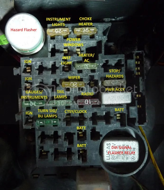 81 Chevy Fuse Box Wiring Diagram