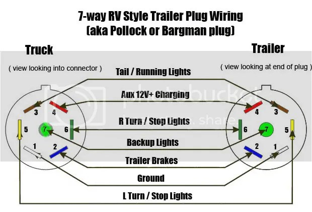 30 Pin Wiring Diagram Index listing of wiring diagrams