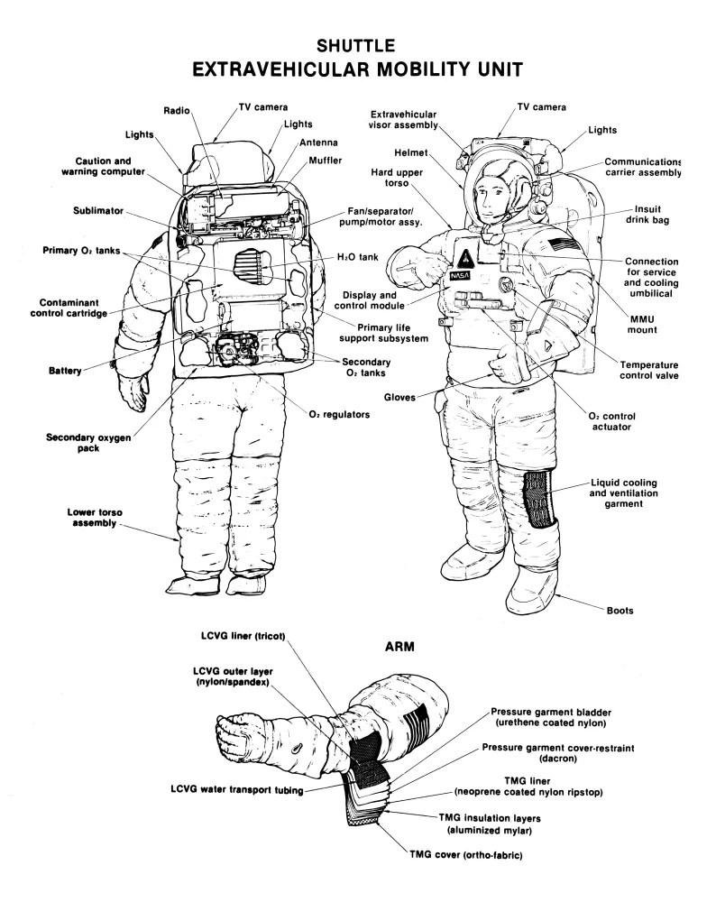 space suit diagram extravehicular spacesuit