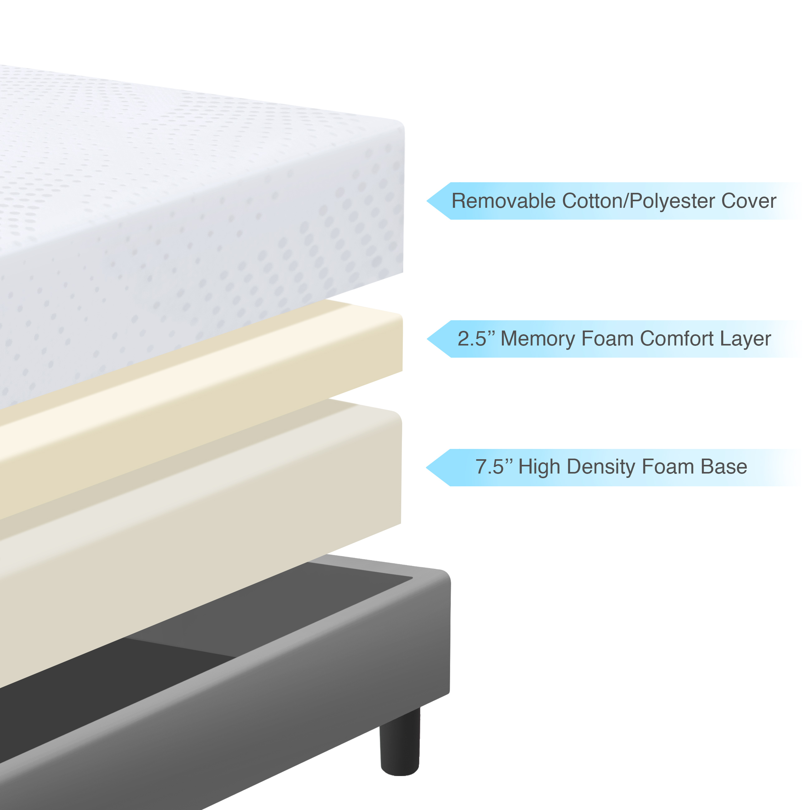 Best Foam Matress Best Choice Products 10in Full Size Dual Layered Medium Firm Memory Foam Mattress W Open Cell Cooling Certipur Us Certified Foam Removable Cover