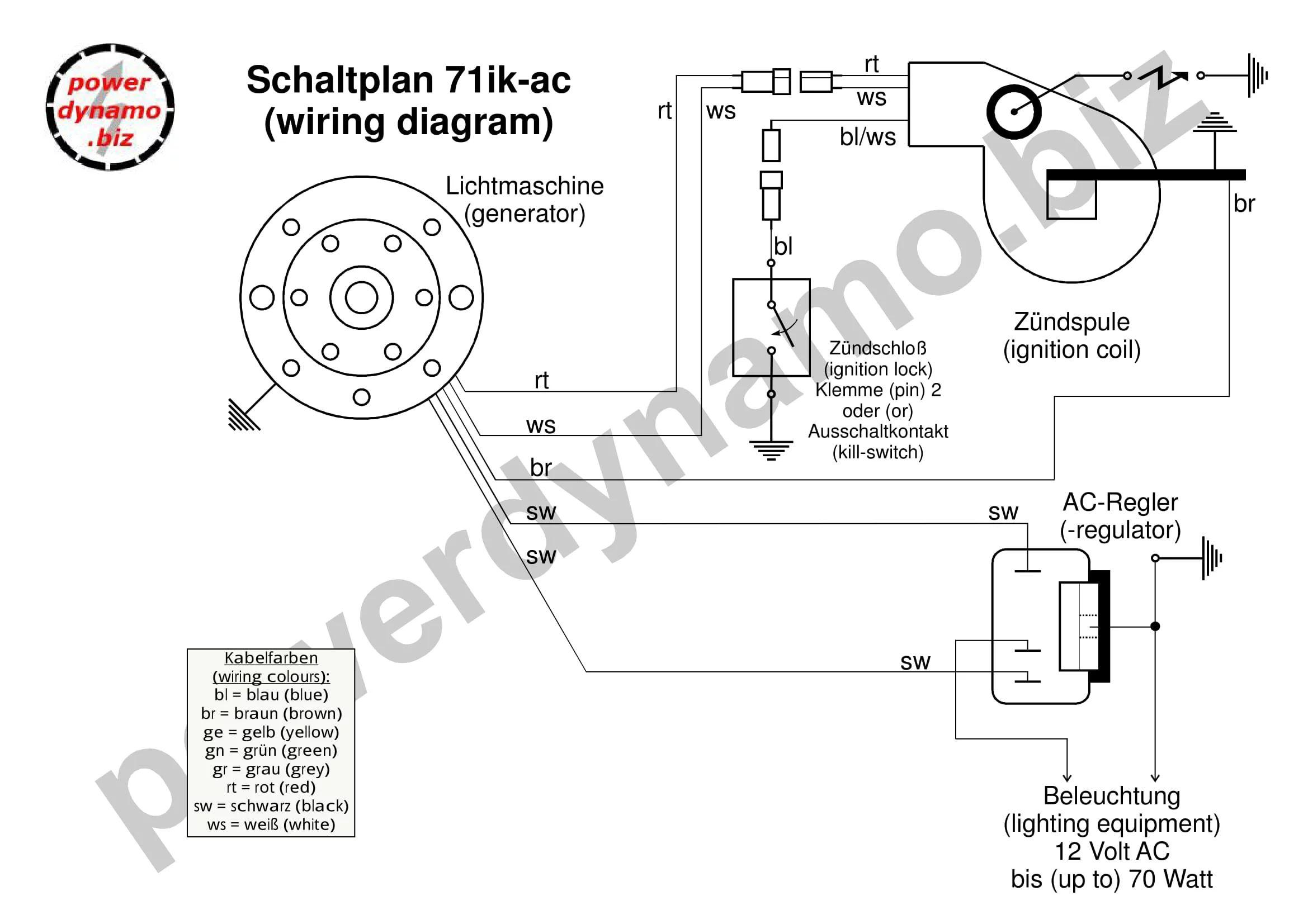 ignition wiring diagram suzuki 250 rm