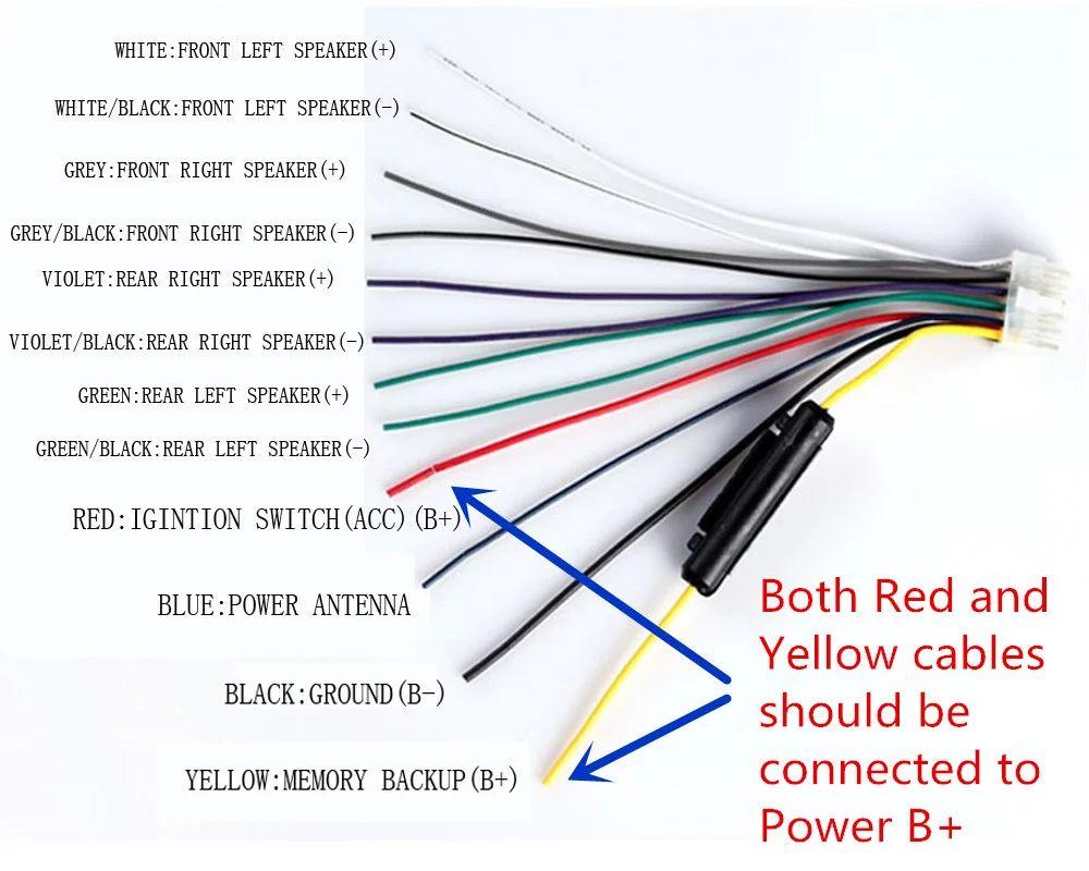 Ibanez Inf Wiring Diagram S470 Mahogany Oil Auto Basic Guitar Electronics Xvi Of An Rg7321 Rg320 B Diagrams