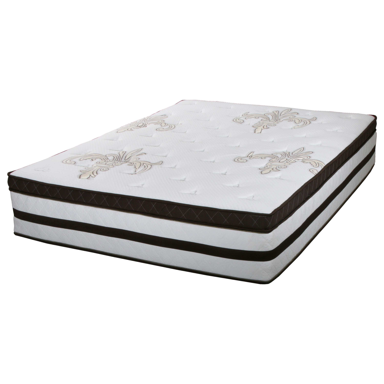 Best Master Furniture39s Celeste Non Flip Pillow Top 13