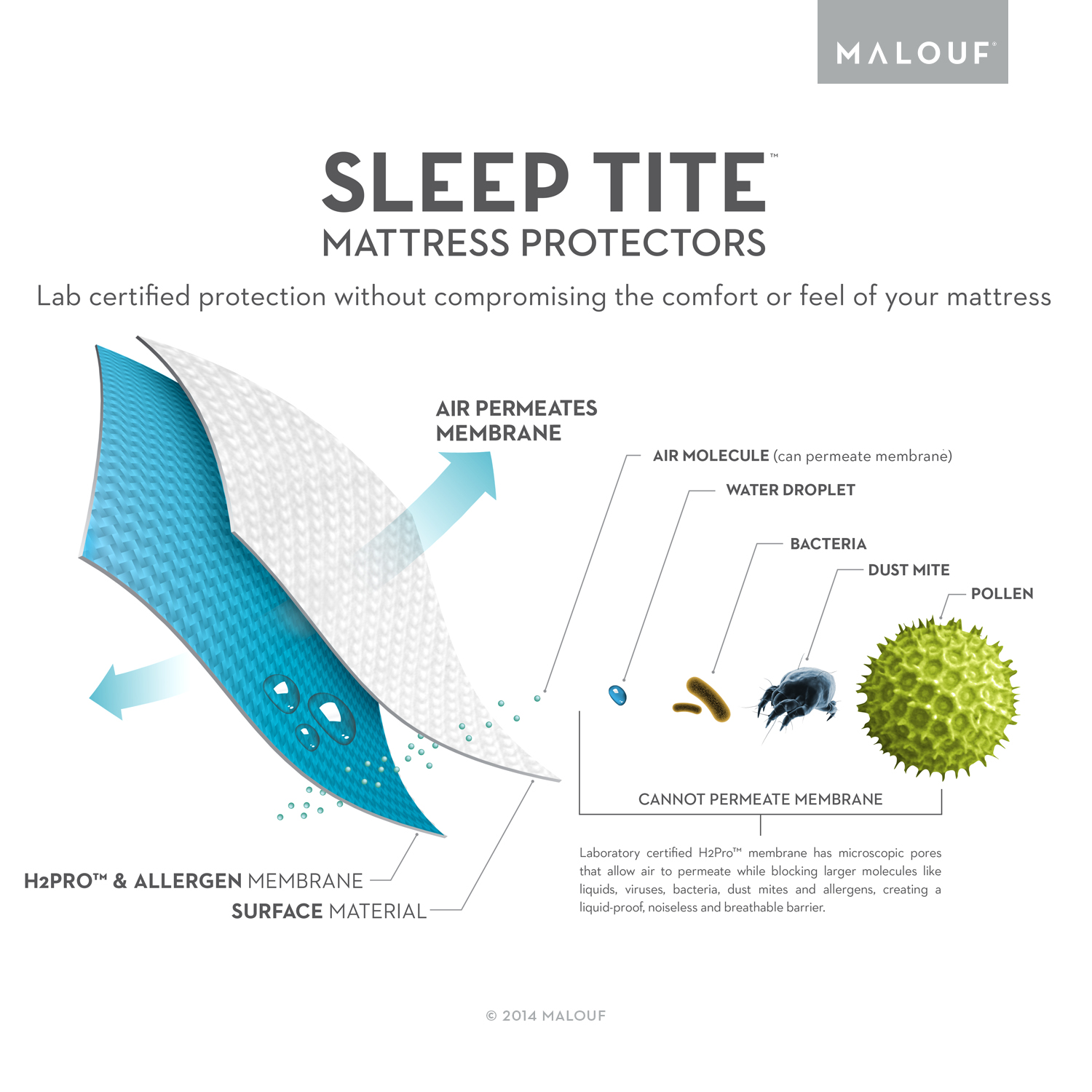 Malouf Sleep Tite Mattress Protector Sleep Tite Pr1me Waterproof Fitted Mattress Protector Vinyl Free