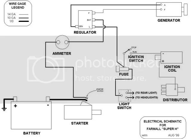 Farmall A Wiring Placement - Wiring Diagrams Schema
