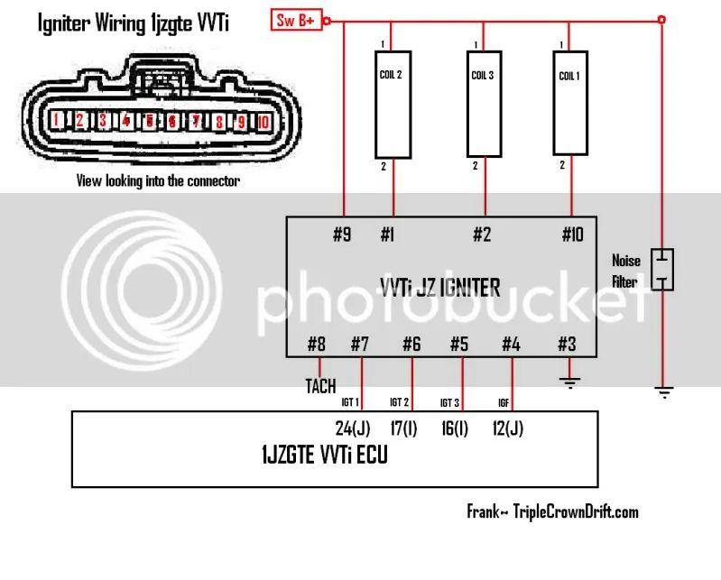 1jz vvti wiring harness pinout