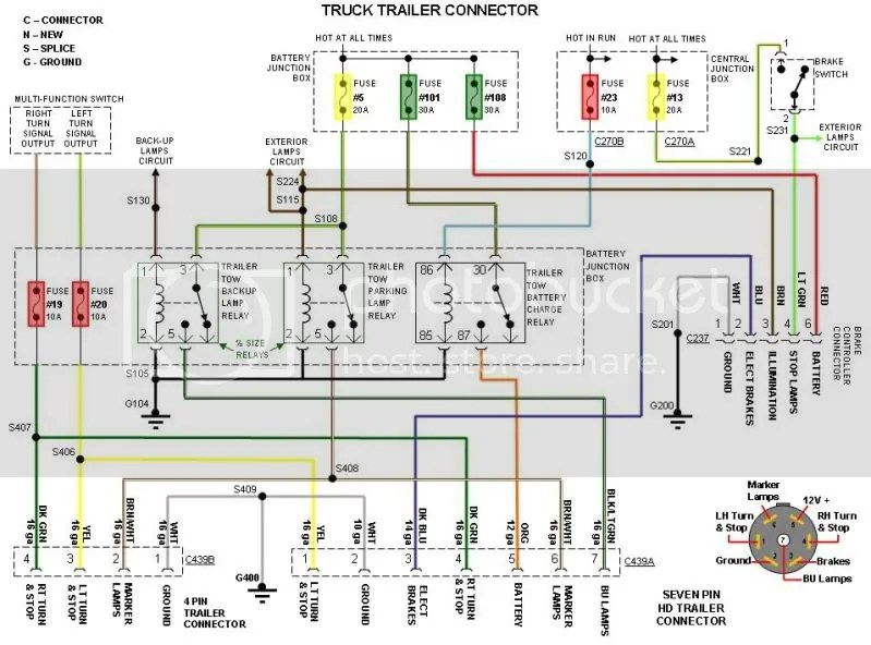 Chris Craft Wiring Diagram Mopar masterlistforeignluxury