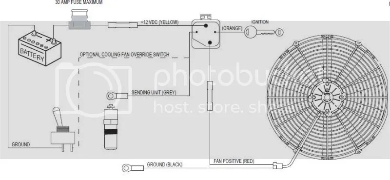 Electric fan ignition wire -