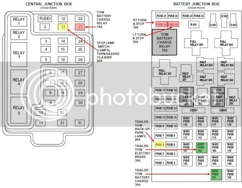 rvnet open roads forum towing f150 trailer wiring diagram