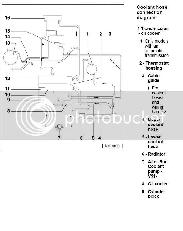 2006 Ac Wiring Diagram - Wiring Diagrams Clicks