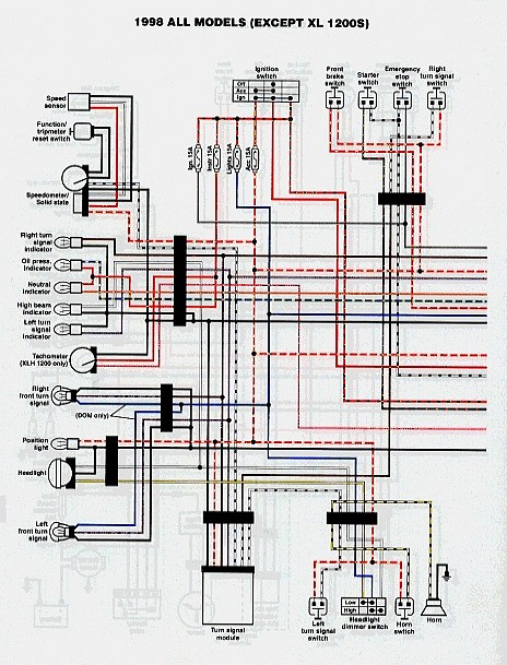 76 Sportster Wiring Diagram Index listing of wiring diagrams