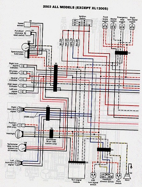 Wiring Diagram For 1999 Harley Sportster Wiring Diagram