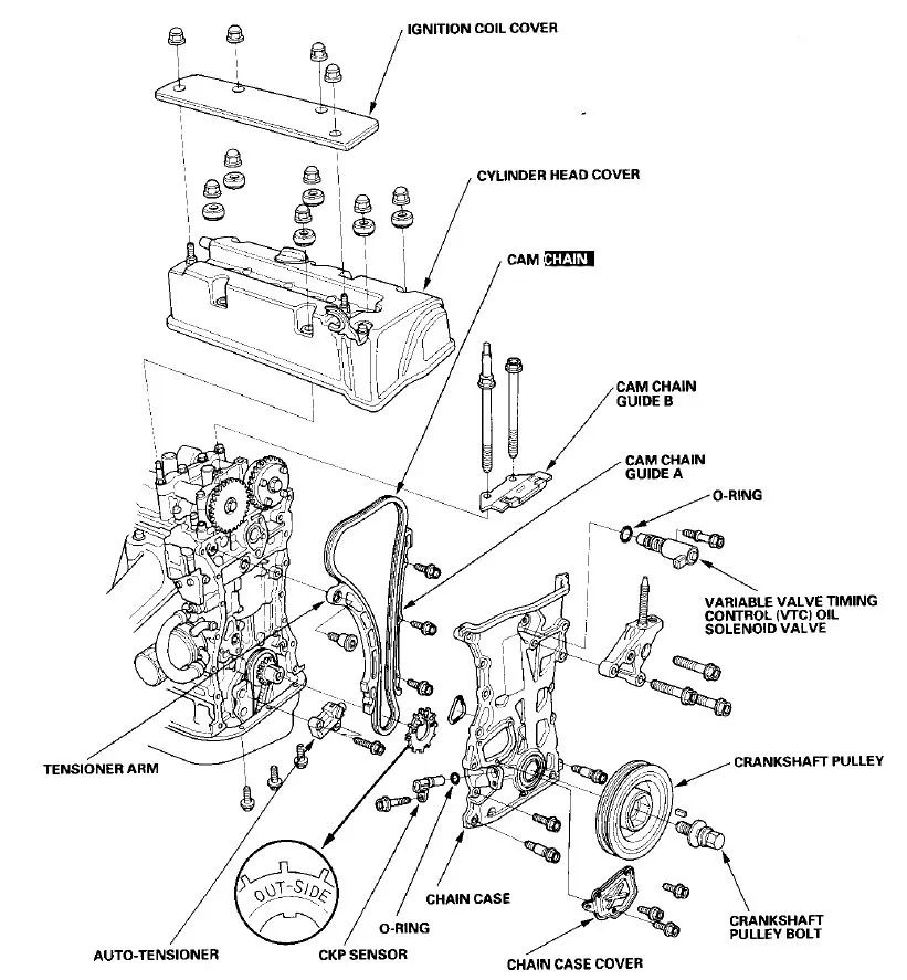 acura rsx k20a2 engine harness wiring diagram