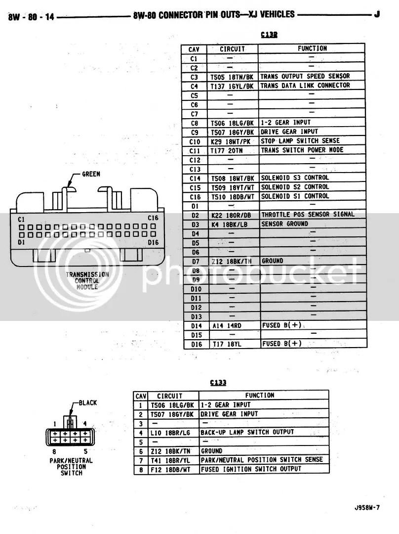 Jeep Xj Auto Trans Wiring Wiring Diagram