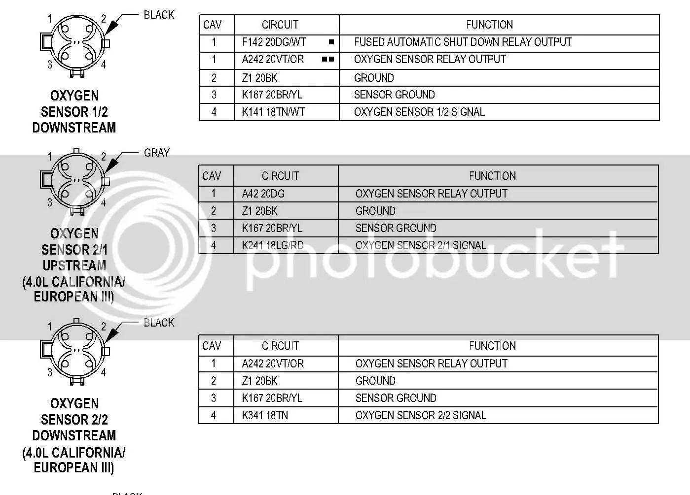1999 jeep cherokee o2 wiring wiring schematic diagram - 1995 jeep cherokee  headlight wiring