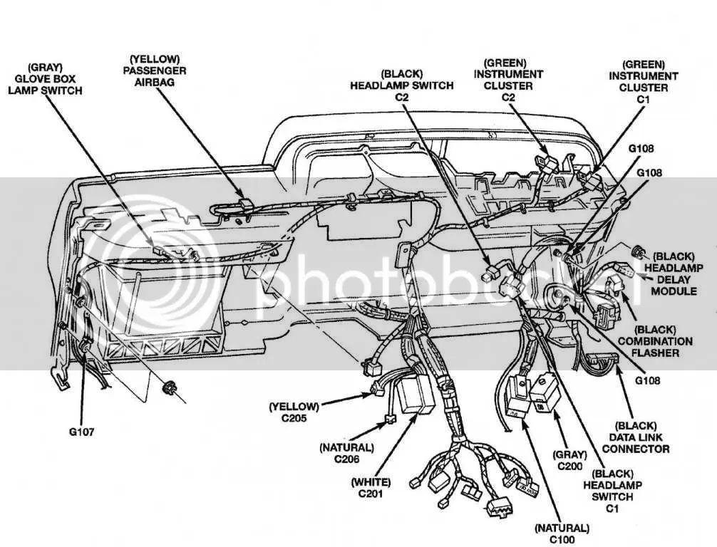 98 jeep cherokee starter wiring diagram