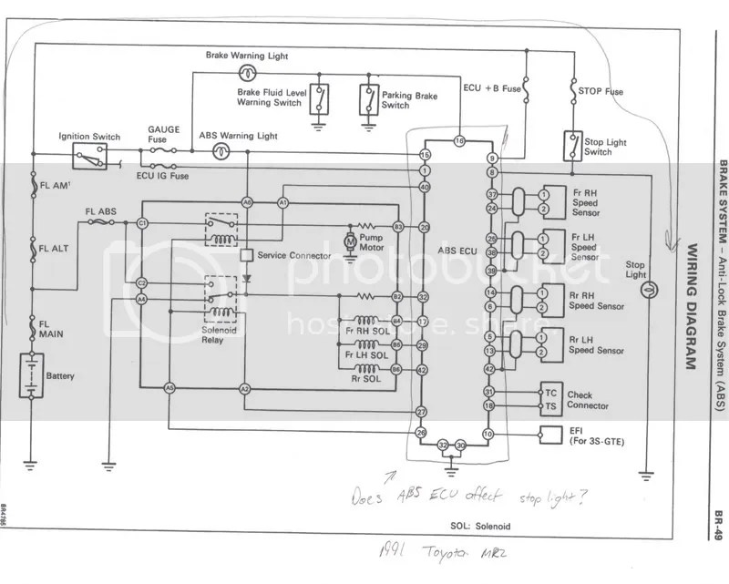 Wiring Diagram For Lund Boat 2001 Mr Pike Online Wiring Diagram