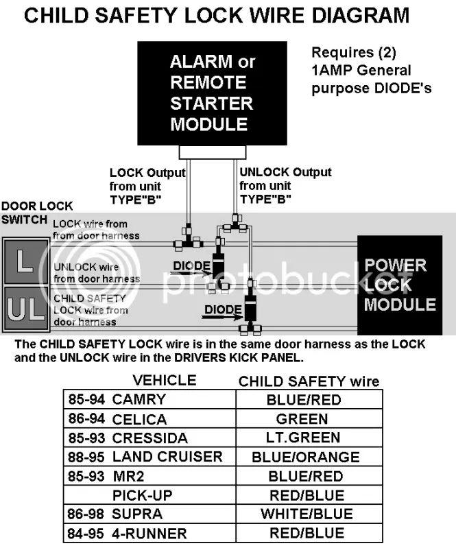power lock light blue orange see note 2 see diagram diagram